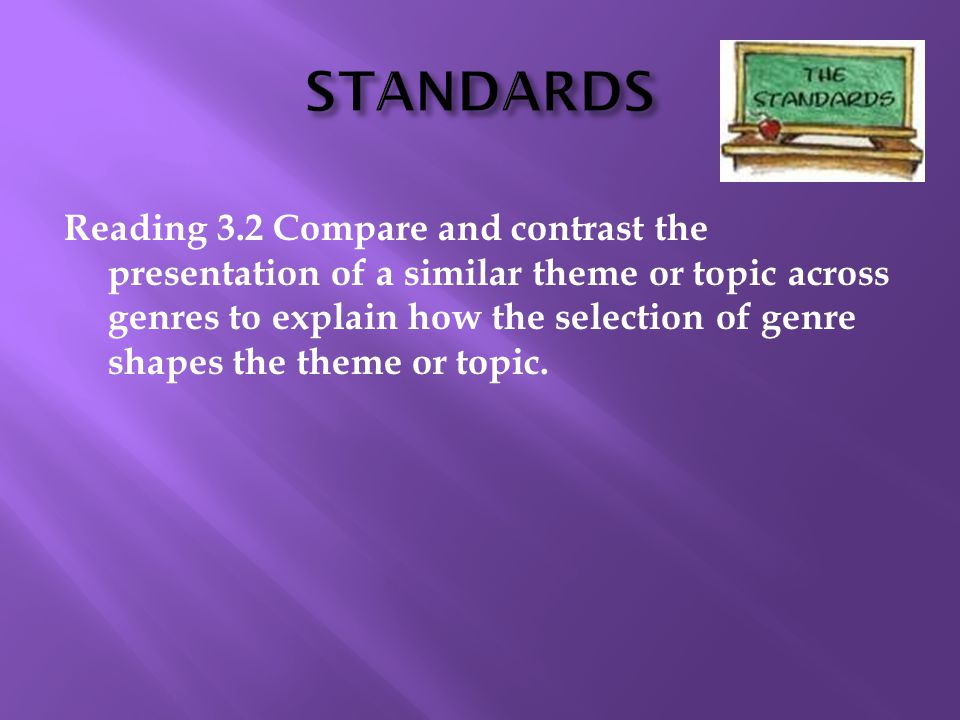 Reading 3.2 Compare and contrast the presentation of a similar theme or topic across genres to explain how the selection of genre shapes the theme or topic.