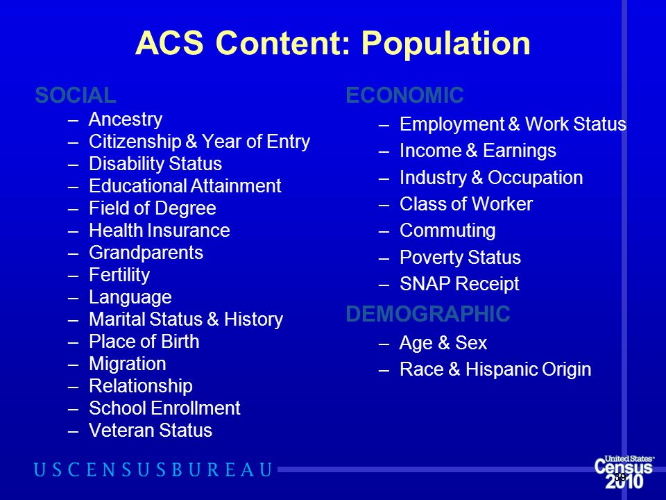 ACS Content: Population SOCIAL –Ancestry –Citizenship & Year of Entry –Disability Status –Educational Attainment –Field of Degree –Health Insurance –Grandparents –Fertility –Language –Marital Status & History –Place of Birth –Migration –Relationship –School Enrollment –Veteran Status ECONOMIC –Employment & Work Status –Income & Earnings –Industry & Occupation –Class of Worker –Commuting –Poverty Status –SNAP Receipt DEMOGRAPHIC –Age & Sex –Race & Hispanic Origin 39