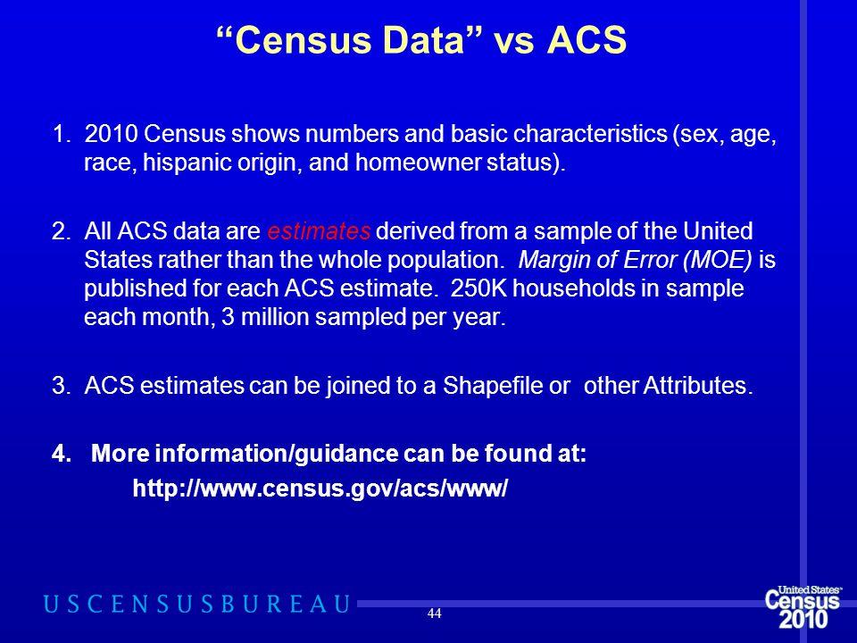 Census Data vs ACS 1.