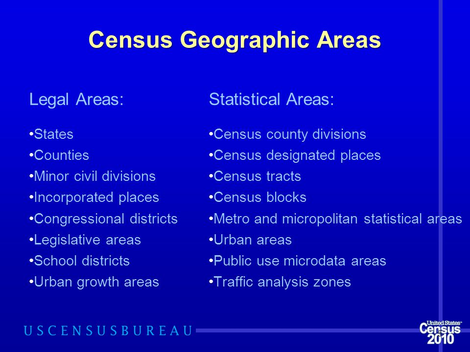 Census Geographic Areas Legal Areas: States Counties Minor civil divisions Incorporated places Congressional districts Legislative areas School districts Urban growth areas Statistical Areas: Census county divisions Census designated places Census tracts Census blocks Metro and micropolitan statistical areas Urban areas Public use microdata areas Traffic analysis zones 5