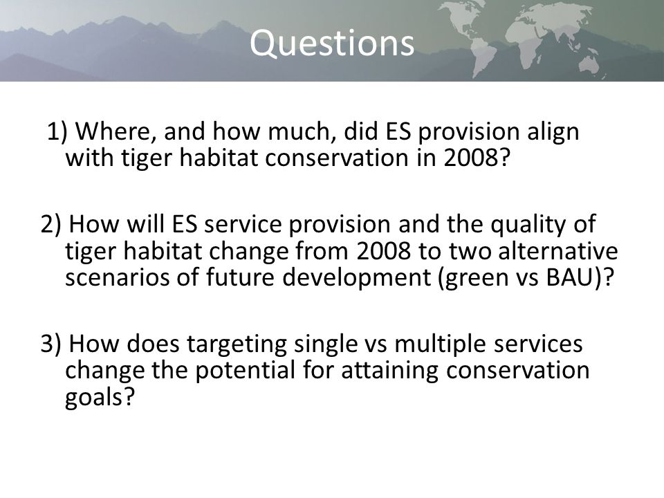 Q1. Where, and how much, did ES provision align with tiger habitat conservation in 2008?