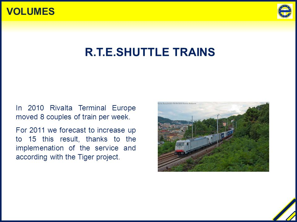 R.T.E.SHUTTLE TRAINS VOLUMES In 2010 Rivalta Terminal Europe moved 8 couples of train per week. For 2011 we forecast to increase up to 15 this result,