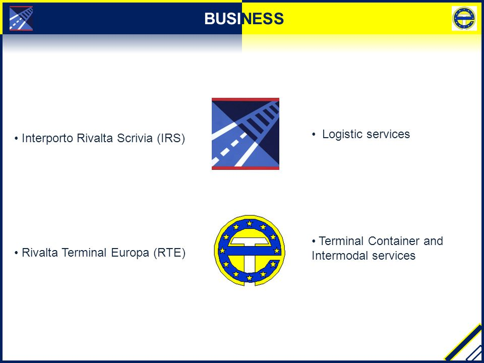 Total area1.200.000 sm.Terminal Container – 1° lot 250.000 sm.