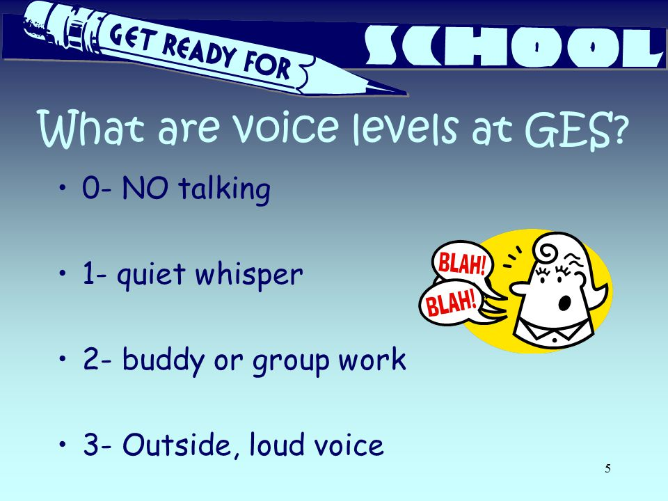 What are voice levels at GES? 0- NO talking 1- quiet whisper 2- buddy or group work 3- Outside, loud voice 5