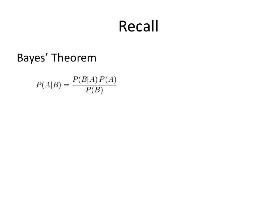 Recall Bayes' Theorem