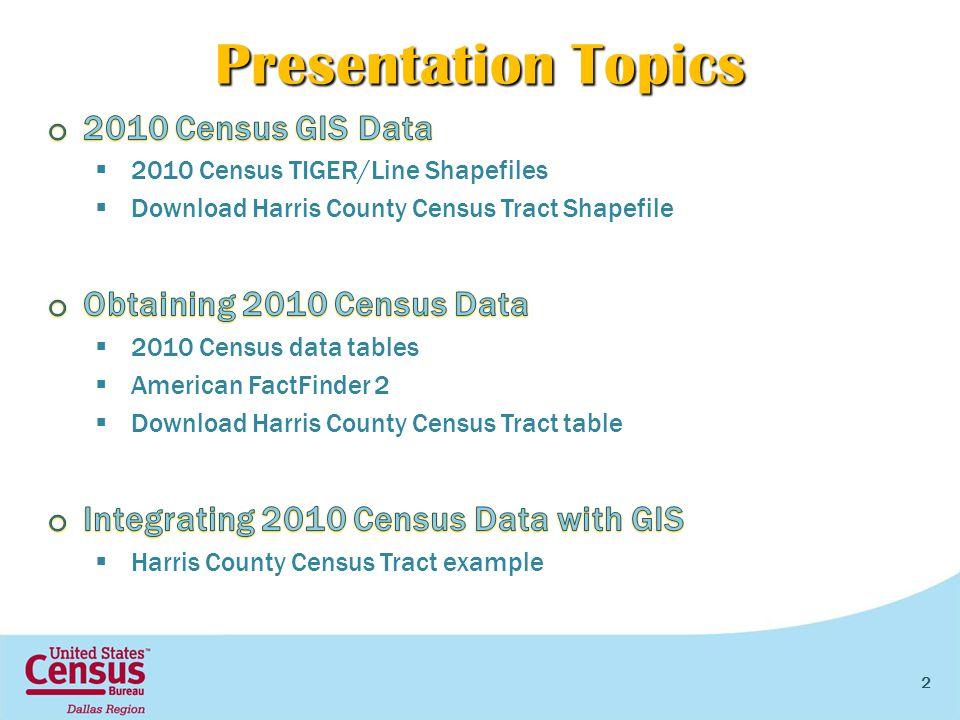 Presentation Topics 2