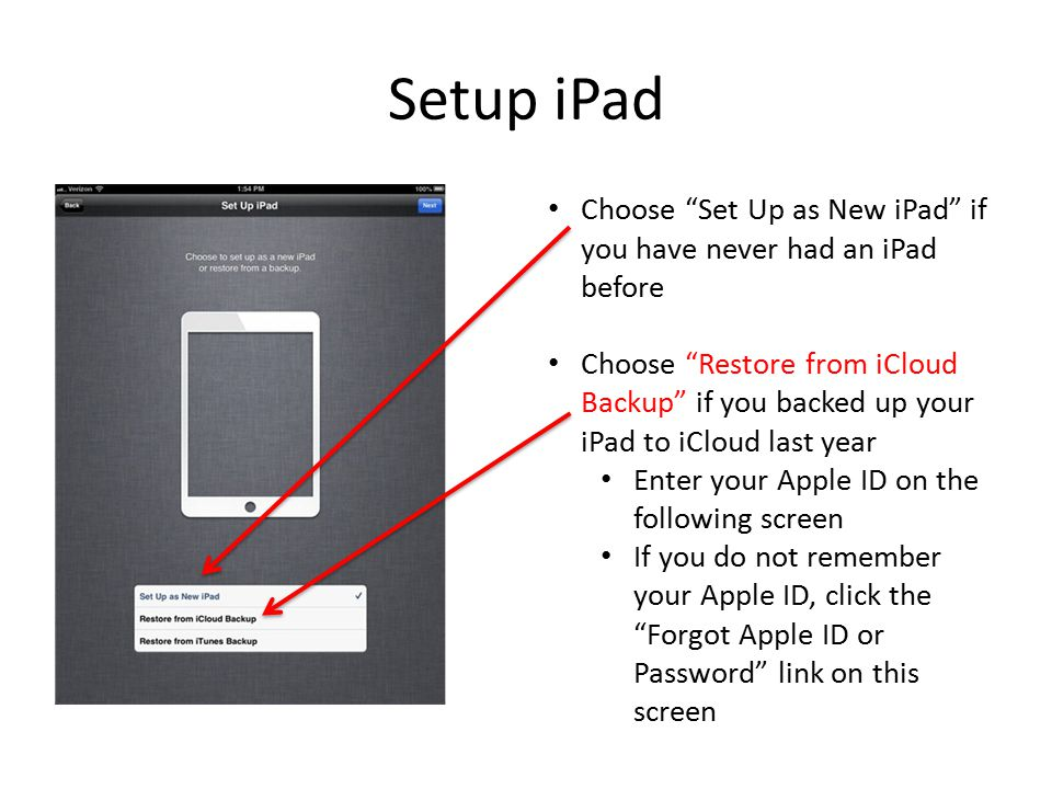 Setup iPad Choose Set Up as New iPad if you have never had an iPad before Choose Restore from iCloud Backup if you backed up your iPad to iCloud last year Enter your Apple ID on the following screen If you do not remember your Apple ID, click the Forgot Apple ID or Password link on this screen