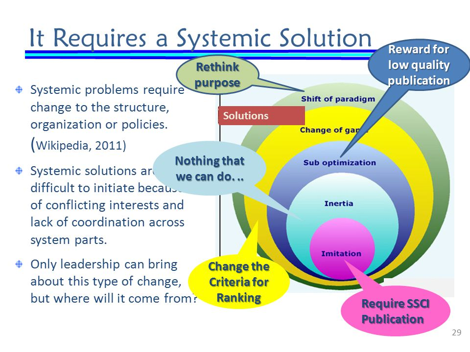It Requires a Systemic Solution Systemic problems require change to the structure, organization or policies.