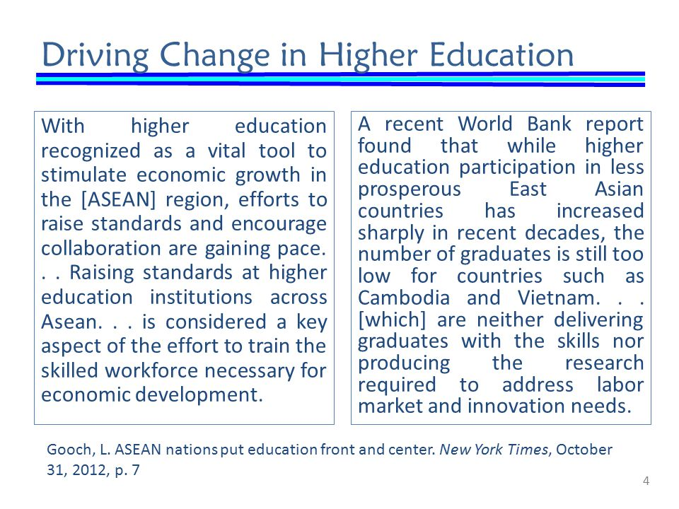 Driving Change in Higher Education With higher education recognized as a vital tool to stimulate economic growth in the [ASEAN] region, efforts to raise standards and encourage collaboration are gaining pace...