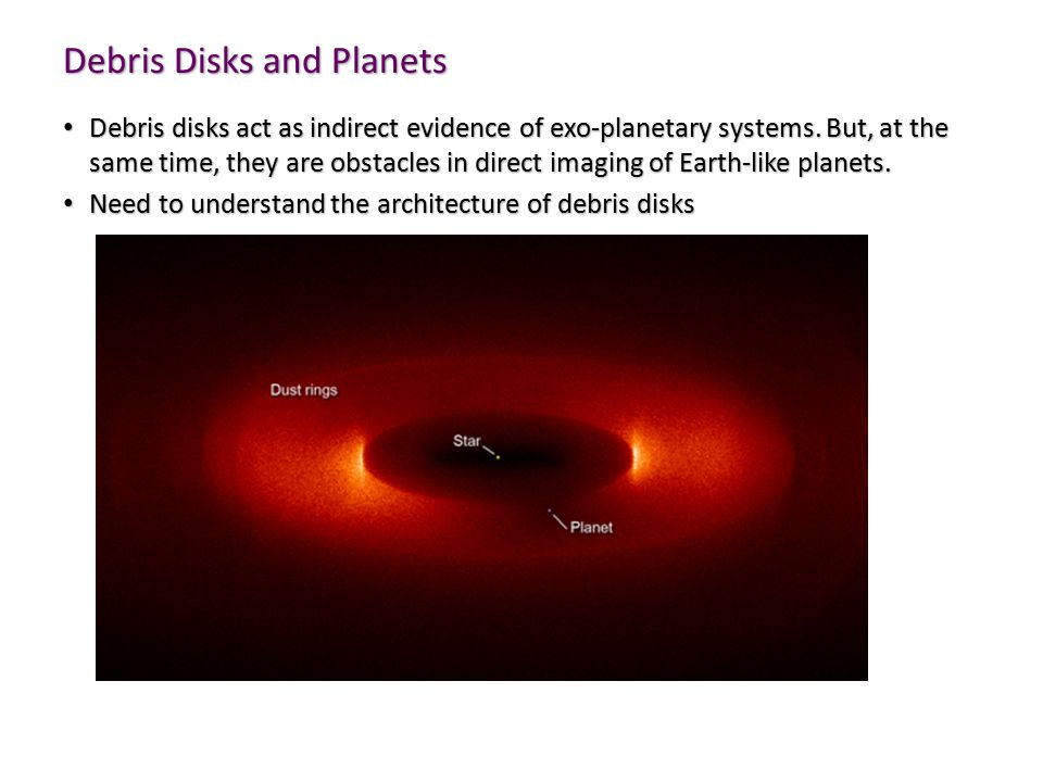 Debris Disks and Planets Debris disks act as indirect evidence of exo-planetary systems.