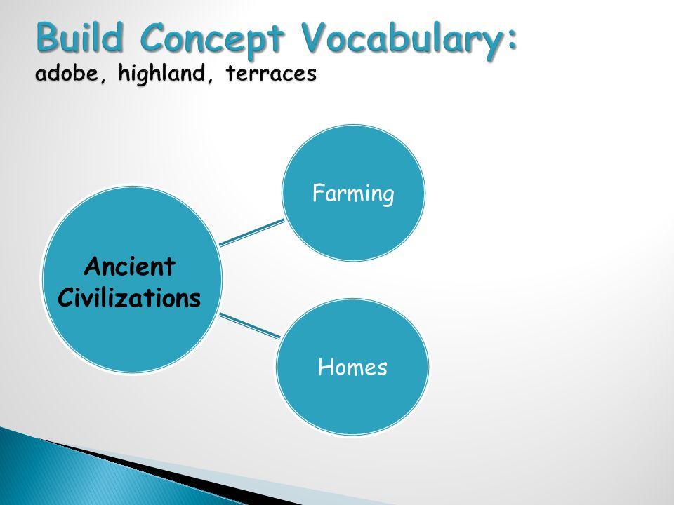 FarmingHomes Ancient Civilizations