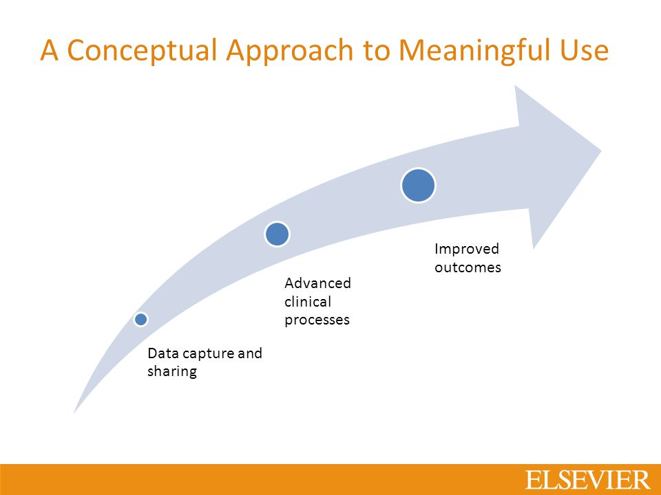 A Conceptual Approach to Meaningful Use