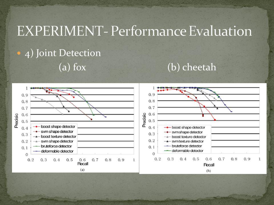 (a) fox (b) cheetah