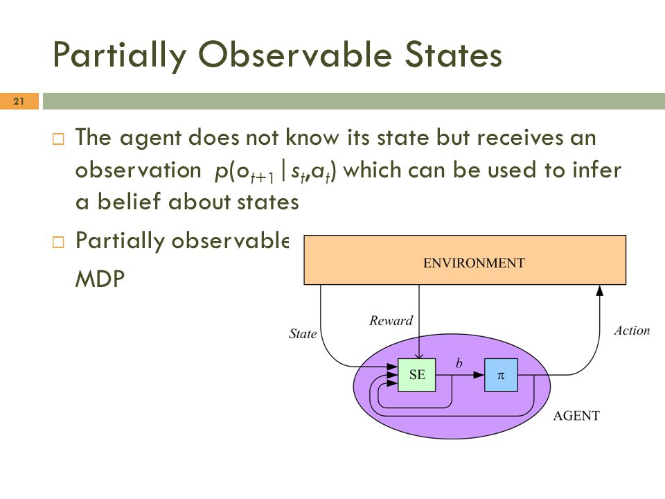 Partially Observable States 21  The agent does not know its state but receives an observation p(o t+1 |s t,a t ) which can be used to infer a belief about states  Partially observable MDP