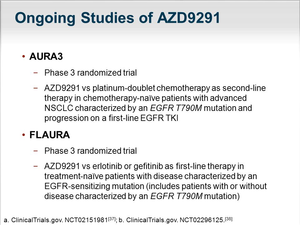 Ongoing Studies of AZD9291 AURA3 −Phase 3 randomized trial −AZD9291 vs platinum-doublet chemotherapy as second-line therapy in chemotherapy-naïve pati