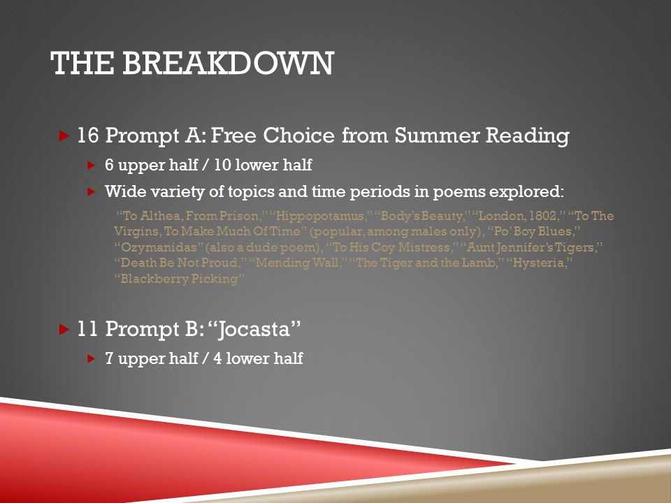 THE BREAKDOWN  16 Prompt A: Free Choice from Summer Reading  6 upper half / 10 lower half  Wide variety of topics and time periods in poems explored: To Althea, From Prison, Hippopotamus, Body's Beauty, London, 1802, To The Virgins, To Make Much Of Time (popular, among males only), Po' Boy Blues, Ozymanidas (also a dude poem), To His Coy Mistress, Aunt Jennifer's Tigers, Death Be Not Proud, Mending Wall, The Tiger and the Lamb, Hysteria, Blackberry Picking  11 Prompt B: Jocasta  7 upper half / 4 lower half