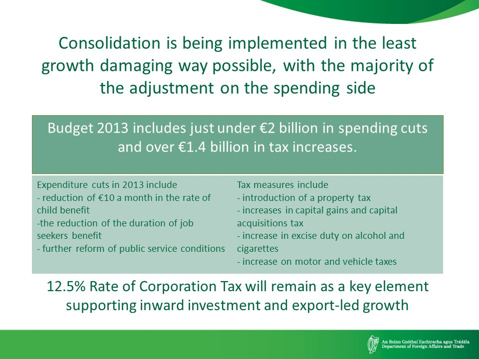 Consolidation is being implemented in the least growth damaging way possible, with the majority of the adjustment on the spending side Budget 2013 includes just under €2 billion in spending cuts and over €1.4 billion in tax increases.