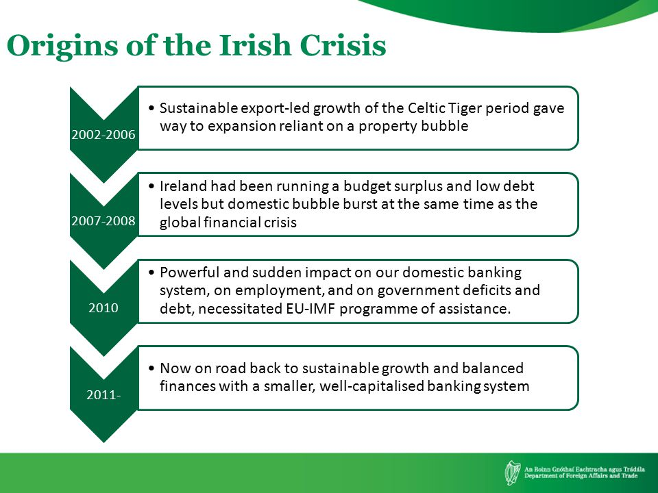Origins of the Irish Crisis 2002-2006 Sustainable export-led growth of the Celtic Tiger period gave way to expansion reliant on a property bubble 2007