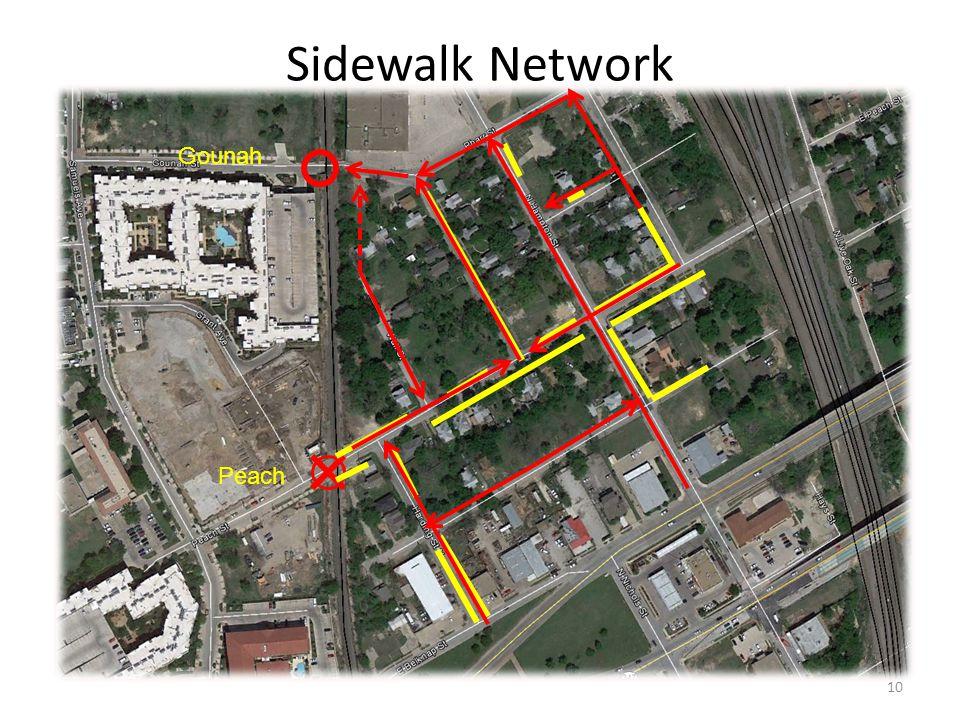 Sidewalk Network 10 Gounah Peach