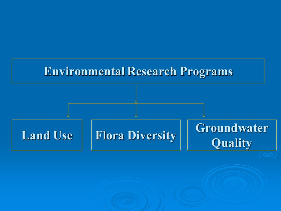 Environmental Research Programs Land Use Flora Diversity Groundwater Quality