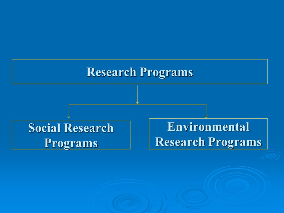 Research Programs Social Research Programs Environmental Research Programs