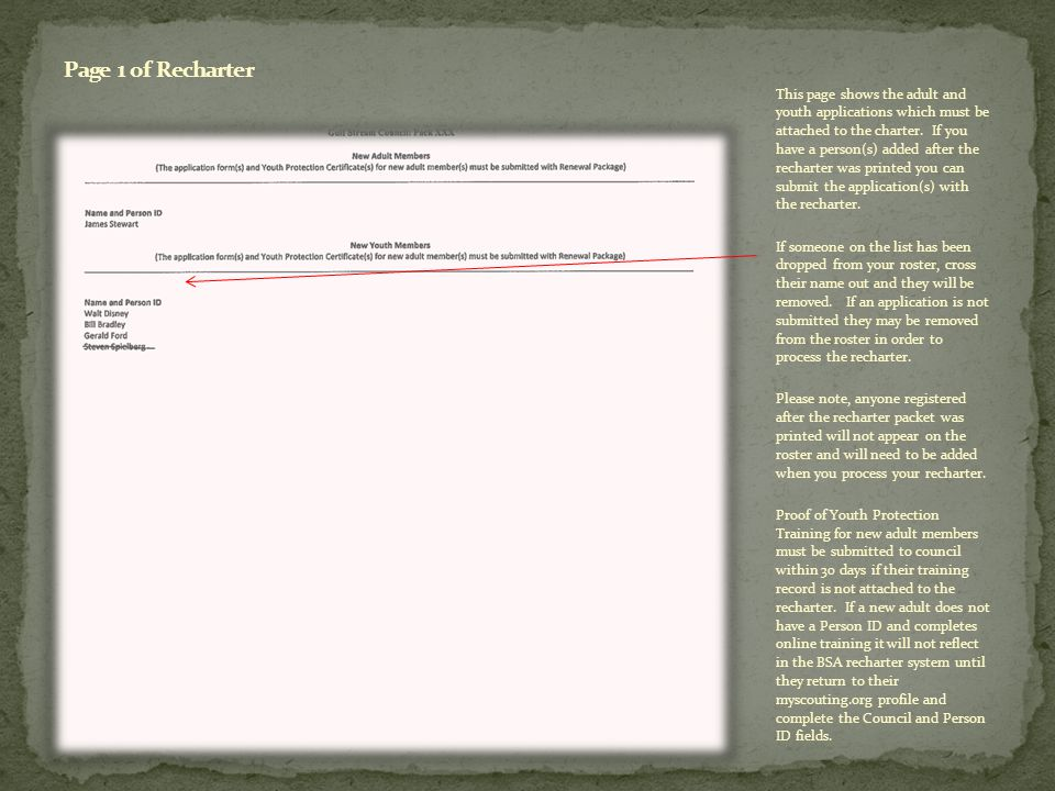 This page shows the adult and youth applications which must be attached to the charter.