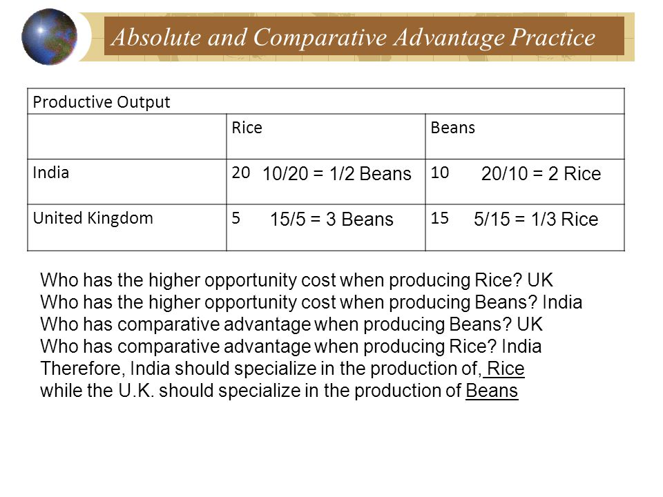 Absolute and Comparative Advantage Practice RiceBeans India2010 United Kingdom515 Which country enjoys an absolute advantage in beans.
