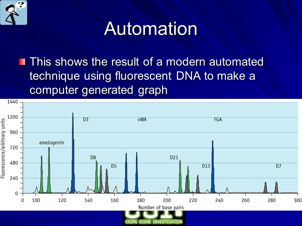 Automation This shows the result of a modern automated technique using fluorescent DNA to make a computer generated graph