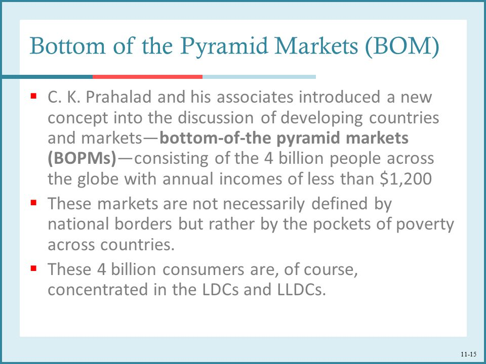 11-15 Bottom of the Pyramid Markets (BOM)  C. K. Prahalad and his associates introduced a new concept into the discussion of developing countries and