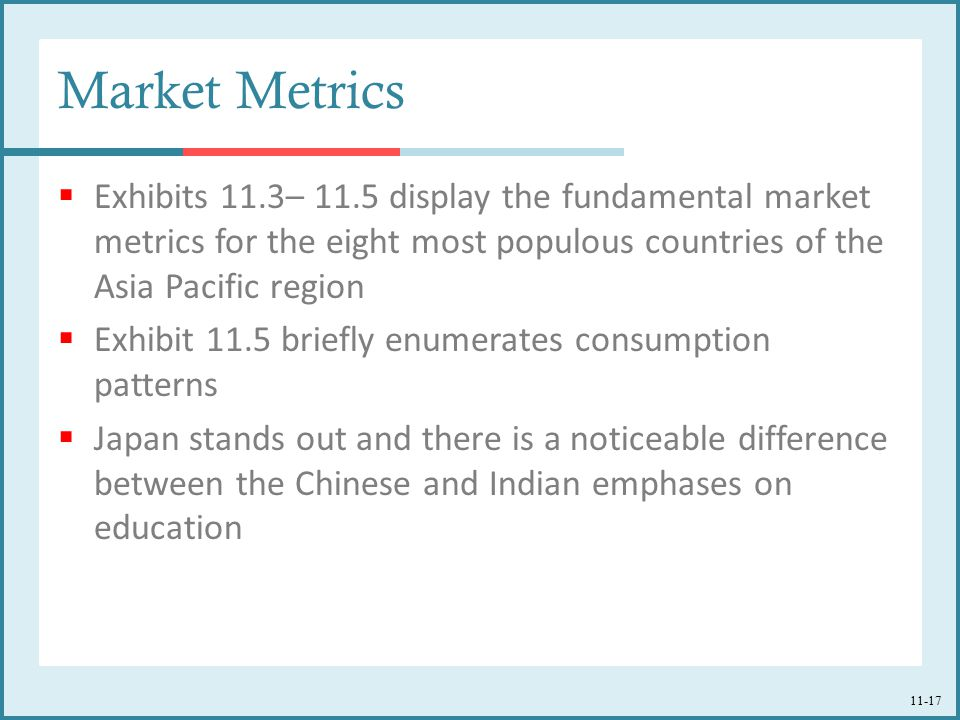 11-17 Market Metrics  Exhibits 11.3– 11.5 display the fundamental market metrics for the eight most populous countries of the Asia Pacific region  E