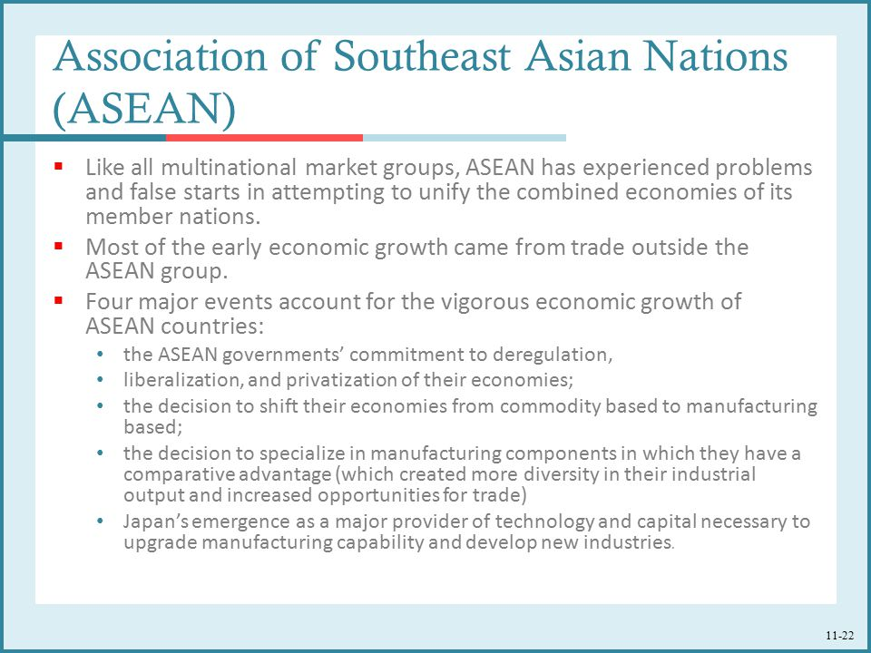 11-22 Association of Southeast Asian Nations (ASEAN)  Like all multinational market groups, ASEAN has experienced problems and false starts in attemp