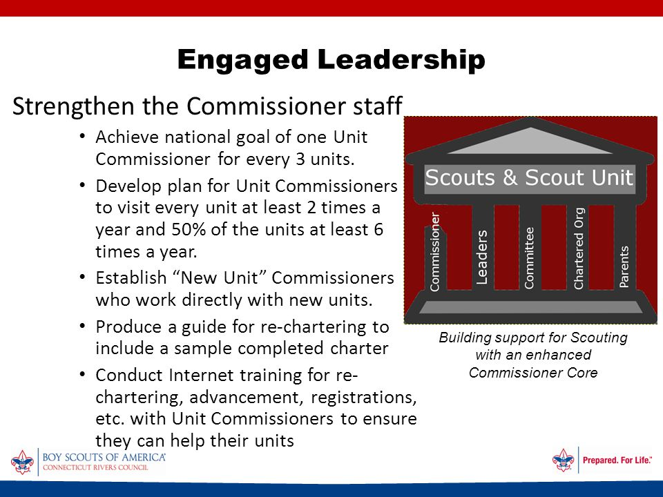 Engaged Leadership Strengthen the Commissioner staff Achieve national goal of one Unit Commissioner for every 3 units.