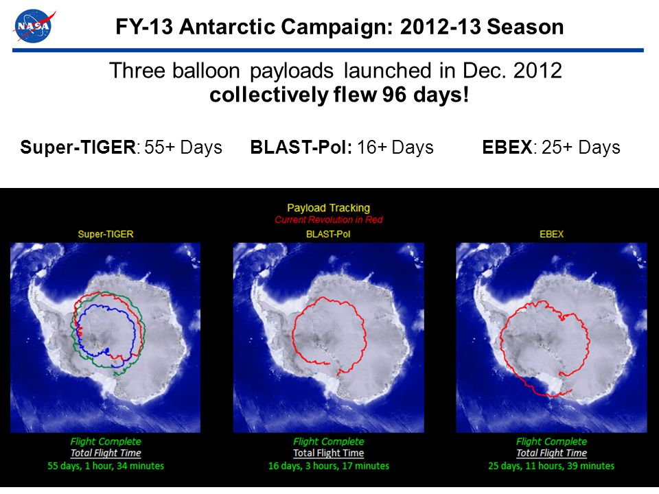 6 FY-13 Antarctic Campaign: 2012-13 Season Three balloon payloads launched in Dec.