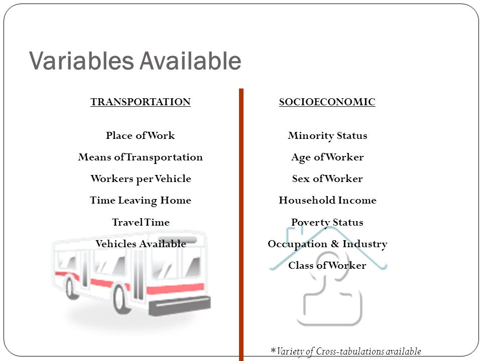 Variables Available TRANSPORTATION Place of Work Means of Transportation Workers per Vehicle Time Leaving Home Travel Time Vehicles Available SOCIOECONOMIC Minority Status Age of Worker Sex of Worker Household Income Poverty Status Occupation & Industry Class of Worker * Variety of Cross-tabulations available