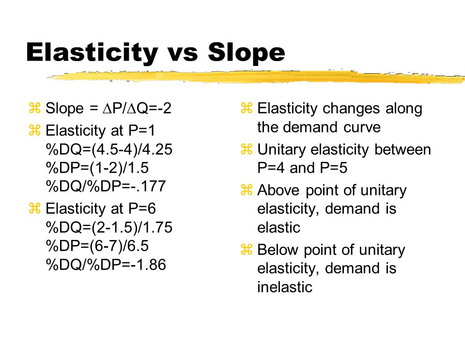  Slope =  P/  Q=-2  Elasticity at P=1 %DQ=(4.5-4)/4.25 %DP=(1-2)/1.5 %DQ/%DP=-.177  Elasticity at P=6 %DQ=(2-1.5)/1.75 %DP=(6-7)/6.5 %DQ/%DP=-1.86  Elasticity changes along the demand curve  Unitary elasticity between P=4 and P=5  Above point of unitary elasticity, demand is elastic  Below point of unitary elasticity, demand is inelastic