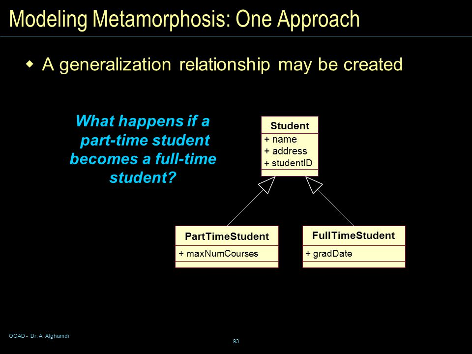 OOAD - Dr. A. Alghamdi 93 What happens if a part-time student becomes a full-time student.