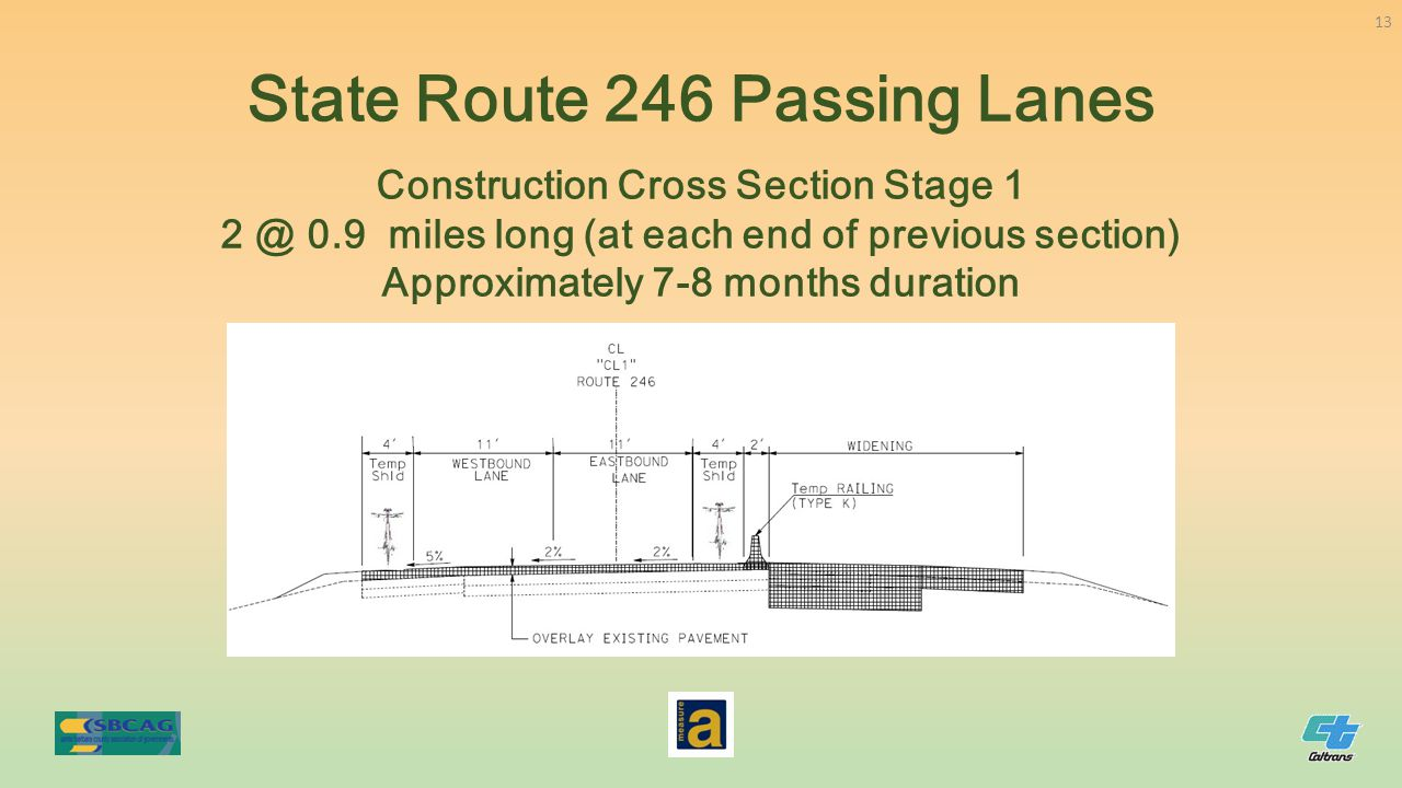 State Route 246 Passing Lanes Construction Cross Section Stage 1 2 @ 0.9 miles long (at each end of previous section) Approximately 7-8 months duratio