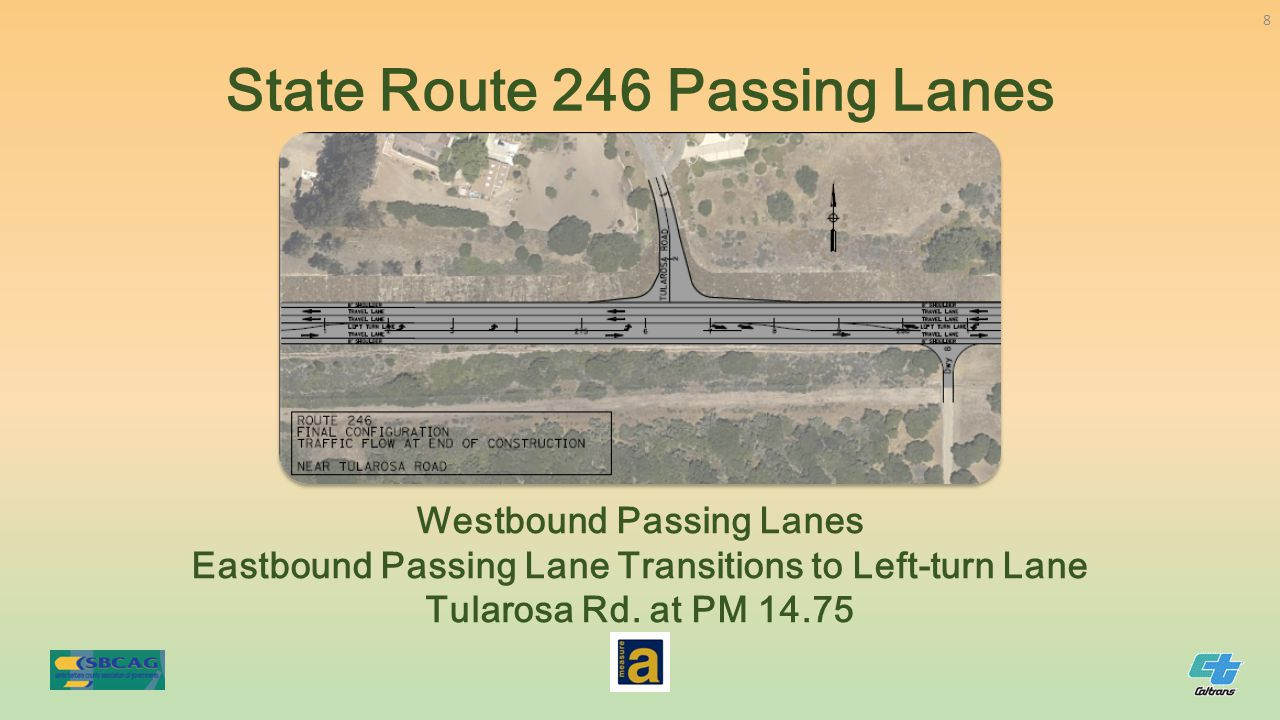Westbound Passing Lanes Eastbound Passing Lane Transitions to Left-turn Lane Tularosa Rd. at PM 14.75 State Route 246 Passing Lanes 8
