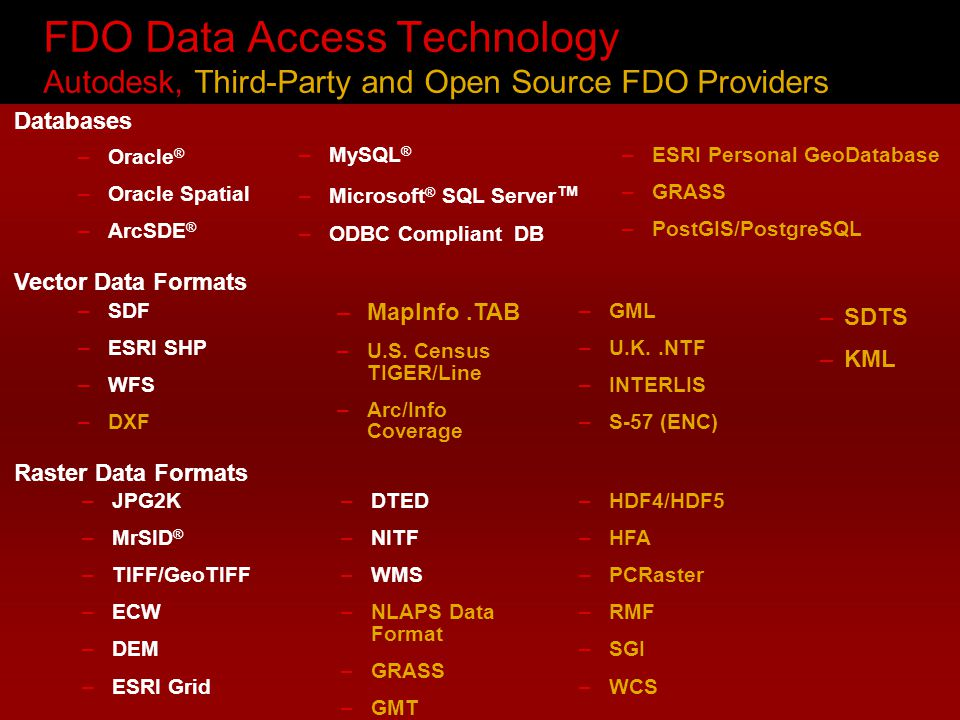 FDO Data Access Technology Autodesk, Third-Party and Open Source FDO Providers –SDF –ESRI SHP –WFS –DXF –MapInfo.TAB –U.S.