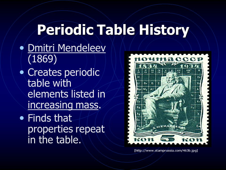 Periodic Table History Dmitri Mendeleev (1869) Creates periodic table with elements listed in increasing mass. Finds that properties repeat in the tab