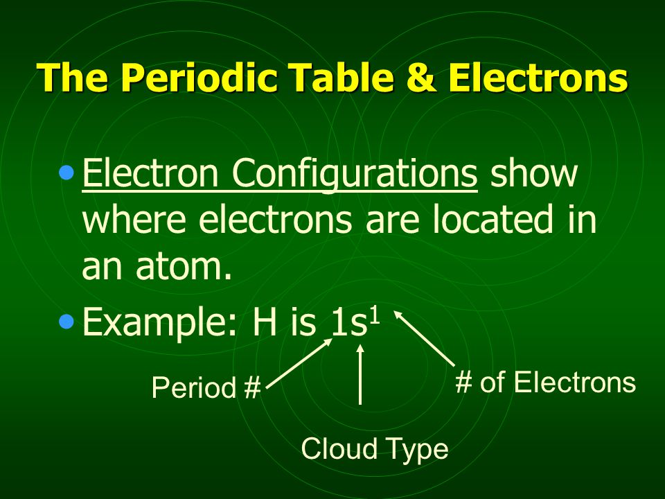 The Periodic Table & Electrons Electron Configurations show where electrons are located in an atom.