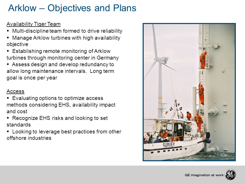 Arklow – Objectives and Plans Availability Tiger Team  Multi-discipline team formed to drive reliability  Manage Arklow turbines with high availability objective  Establishing remote monitoring of Arklow turbines through monitoring center in Germany  Assess design and develop redundancy to allow long maintenance intervals.