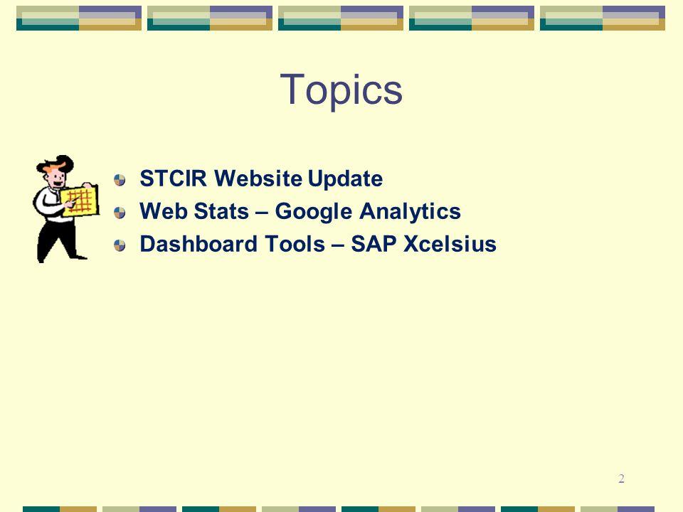 13 Dashboards Visually Representing Data SAP Xcelsius / Microsoft Silverlight