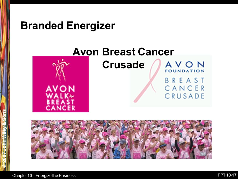 © 2007 John Wiley & Sons Chapter 10 - Energize the Business PPT 10-17 Branded Energizer Avon Breast Cancer Crusade