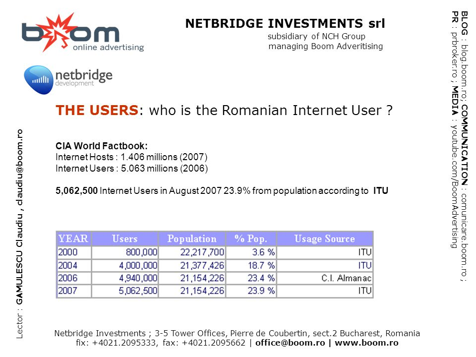 Netbridge Investments ; 3-5 Tower Offices, Pierre de Coubertin, sect.2 Bucharest, Romania fix: +4021.2095333, fax: +4021.2095662   office@boom.ro   www.boom.ro BLOG : blog.boom.ro; COMMUNICATION : comunicare.boom.ro ; PR : prbroker.ro ; MEDIA : youtube.com/BoomAdvertising NETBRIDGE INVESTMENTS srl subsidiary of NCH Group managing Boom Adveritising Lector : GAMULESCU Claudiu, claudiu@boom.ro THE USERS: who is the Romanian Internet User .