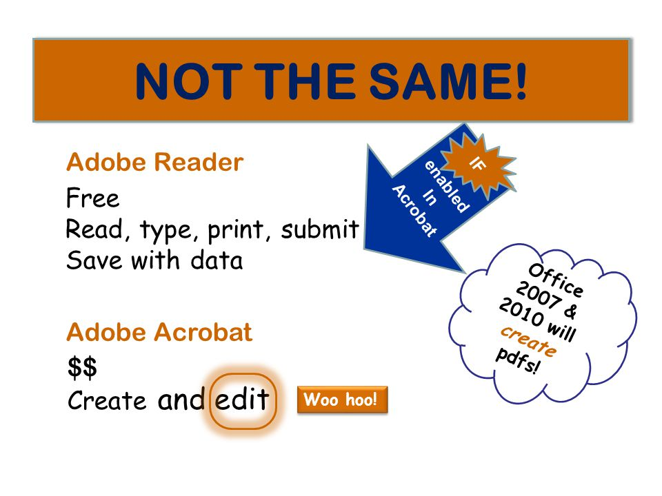 NOT THE SAME. Office 2007 & 2010 will create pdfs.