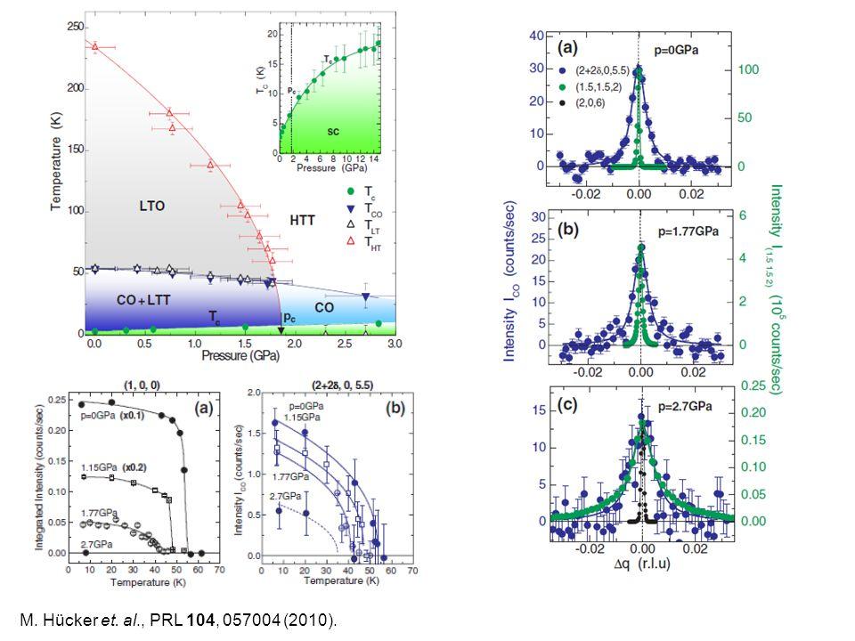 M. Hücker et. al., PRL 104, 057004 (2010).