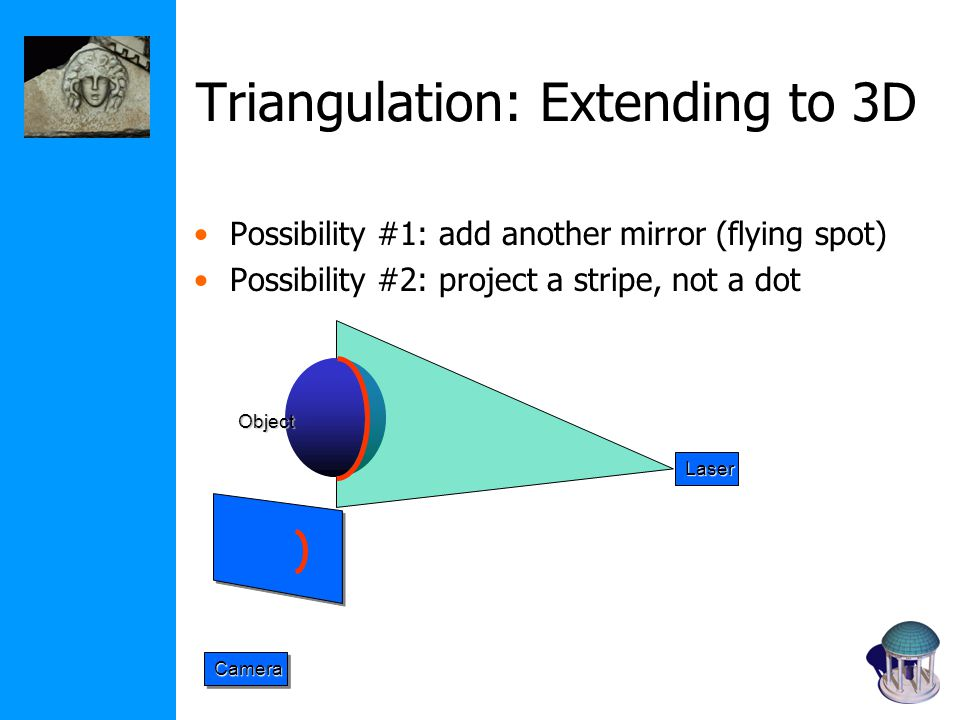 Triangulation: Extending to 3D Possibility #1: add another mirror (flying spot) Possibility #2: project a stripe, not a dot Object Laser CameraCamera