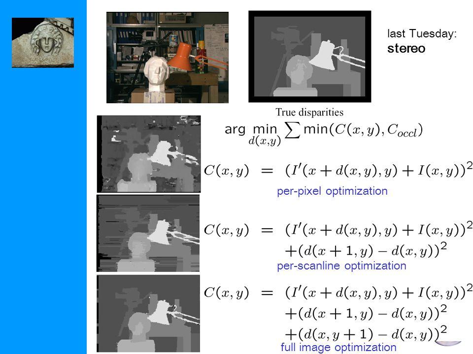 per-pixel optimization per-scanline optimization full image optimization last Tuesday: stereo