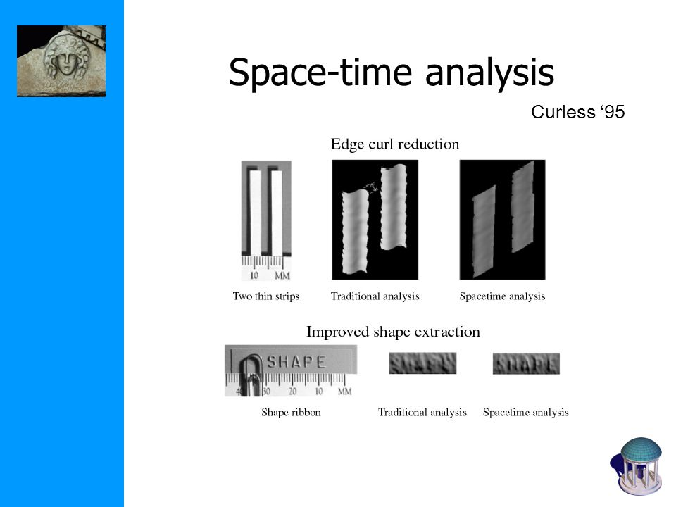 Space-time analysis Curless '95